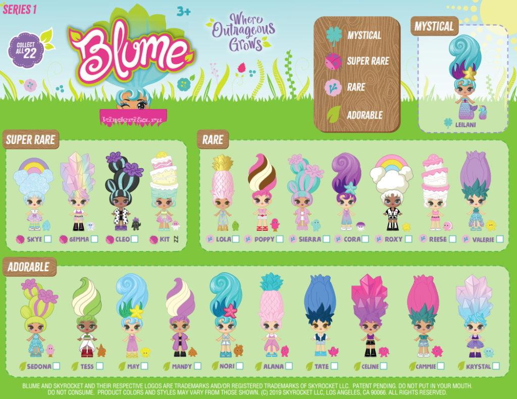 Вся коллекция кукол Blume первой волны.